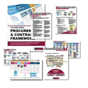 A Visual Guide to Processes